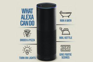 Alexa und Internet der Dinga